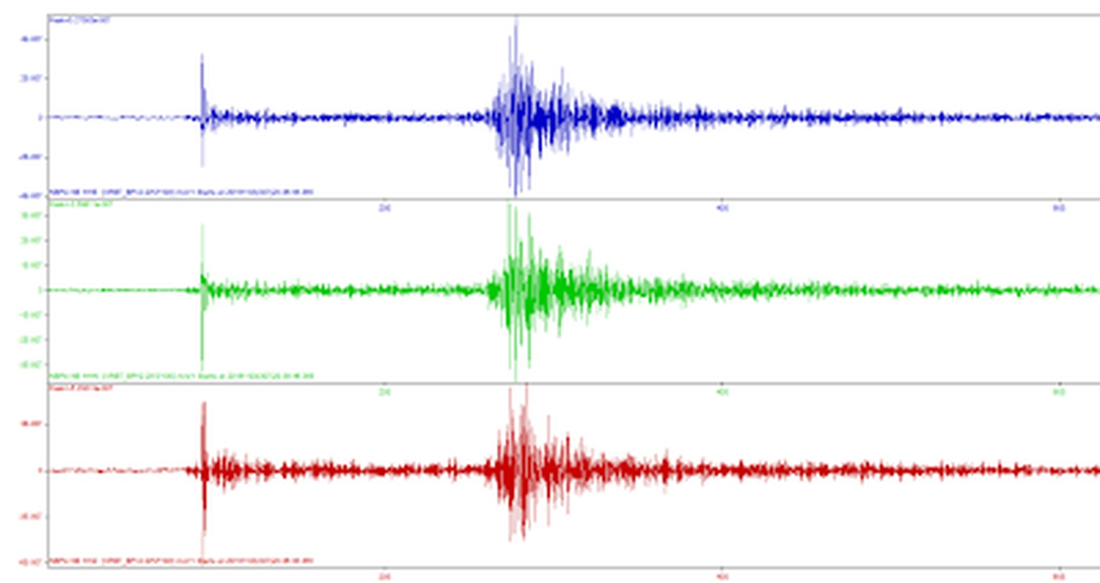 Tremor de terra de magnitude 2.4 é registrado no interior do Ceará
